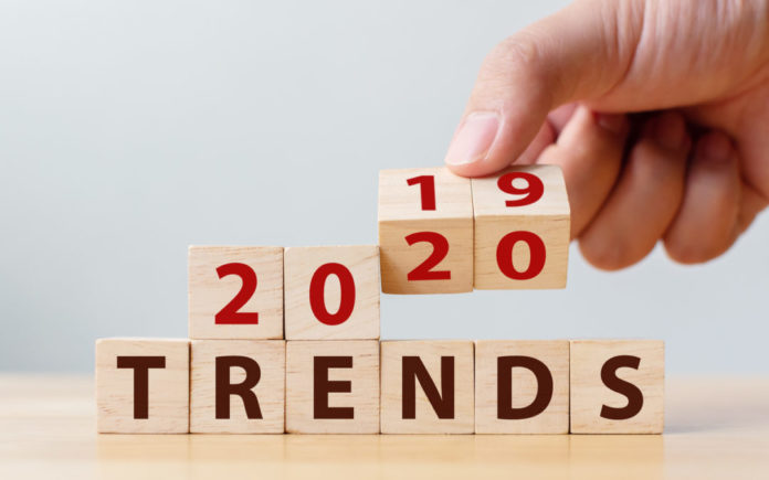 2020 gaming trend