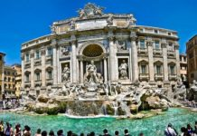 Best Places to Visit In Rome