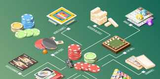 Casino Design Secrets