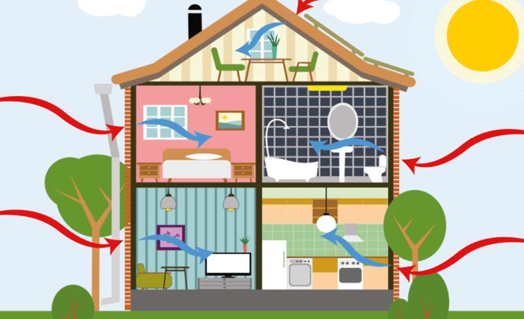 Homes Energy Efficient