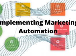 Implement & Succeed With Marketing Automation